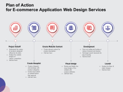 Web Design Services Proposal For Ecommerce Business Plan Of Action For E Commerce Application Web Design Services Template PDF