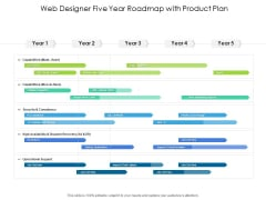 Web Designer Five Year Roadmap With Product Plan Structure