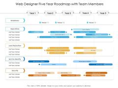 Web Designer Five Year Roadmap With Team Members Graphics