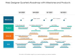 Web Designer Quarterly Roadmap With Milestones And Products Icons