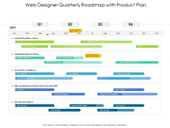 Web Designer Quarterly Roadmap With Product Plan Template