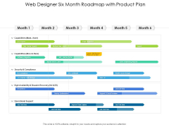 Web Designer Six Month Roadmap With Product Plan Ideas