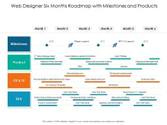 Web Designer Six Months Roadmap With Milestones And Products Designs