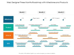 Web Designer Three Months Roadmap With Milestones And Products Summary