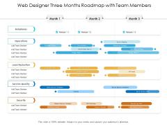 Web Designer Three Months Roadmap With Team Members Slides