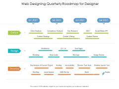 Web Designing Quarterly Roadmap For Designer Graphics