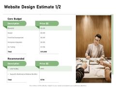 Web Designing Website Design Estimate Testing Ppt Portfolio Gallery PDF