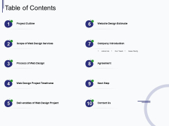 Web Development It And Design Table Of Contents Ppt Styles Samples PDF