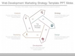 Web Development Marketing Strategy Template Ppt Slides