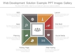 Web Development Solution Example Ppt Images Gallery