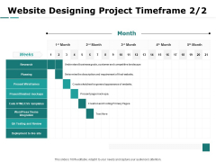 Web Engineering Website Designing Project Timeframe Ppt Outline Objects PDF