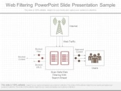 Web Filtering Powerpoint Slide Presentation Sample