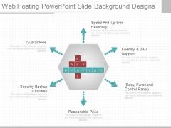 Web Hosting Powerpoint Slide Background Designs