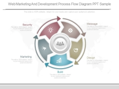 Web Marketing And Development Process Flow Diagram Ppt Sample
