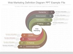 Web Marketing Definition Diagram Ppt Example File