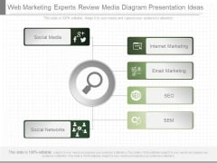 Web Marketing Experts Review Media Diagram Presentation Ideas