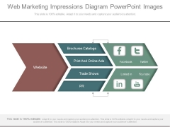 Web Marketing Impressions Diagram Powerpoint Images
