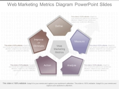 Web Marketing Metrics Diagram Powerpoint Slides