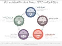 Web Marketing Objectives Diagram Ppt Powerpoint Slides