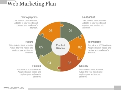 Web Marketing Plan Ppt PowerPoint Presentation Infographics