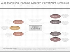 Web Marketing Planning Diagram Powerpoint Templates
