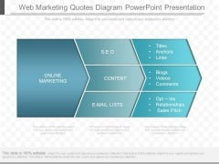 Web Marketing Quotes Diagram Powerpoint Presentation