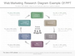 Web Marketing Research Diagram Example Of Ppt