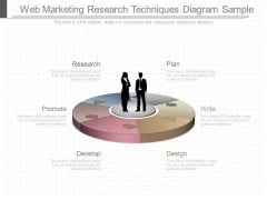 Web Marketing Research Techniques Diagram Sample