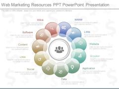 Web Marketing Resources Ppt Powerpoint Presentation