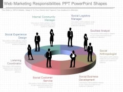 Web Marketing Responsibilities Ppt Powerpoint Shapes