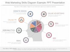 Web Marketing Skills Diagram Example Ppt Presentation
