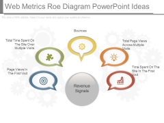 Web Metrics Roe Diagram Powerpoint Ideas