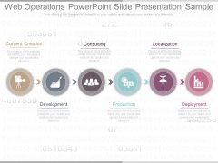Web Operations Powerpoint Slide Presentation Sample