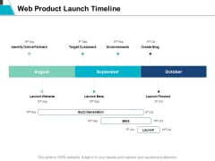 Web Product Launch Timeline Ppt Powerpoint Presentation Backgrounds