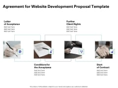 Web Redesign Agreement For Website Development Proposal Template Ppt Inspiration Elements PDF
