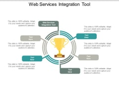 Web Services Integration Tool Ppt PowerPoint Presentation Pictures Example Topics Cpb