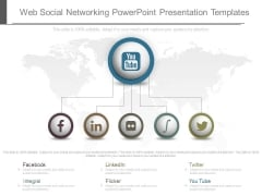Web Social Networking Powerpoint Presentation Templates