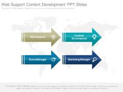 Web Support Content Development Ppt Slides