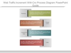 Web Traffic Increment With Cro Process Diagram Powerpoint Guide