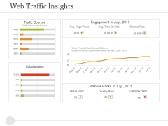 Web Traffic Insights Ppt PowerPoint Presentation Model Visual Aids