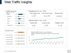 Web Traffic Insights Ppt PowerPoint Presentation Portfolio Slides