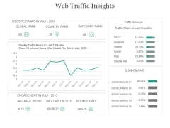 Web Traffic Insights Ppt PowerPoint Presentation Visual Aids