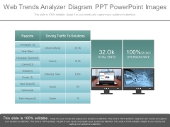 Web Trends Analyzer Diagram Ppt Powerpoint Images