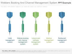 Webbers Booking And Channel Management System Ppt Example