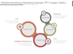 Website Advertising Marketing Example Ppt Images Gallery