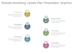Website Advertising Update Plan Presentation Graphics