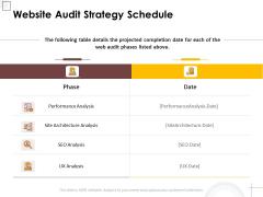 Website Audit Strategy Schedule Ppt PowerPoint Presentation Ideas Objects PDF