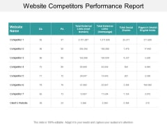 Website Competitors Performance Report Ppt PowerPoint Presentation Pictures Slideshow