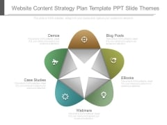 Website Content Strategy Plan Template Ppt Slide Themes