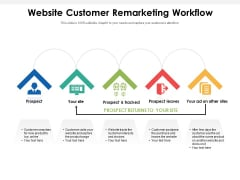 Website Customer Remarketing Workflow Ppt PowerPoint Presentation Gallery Background Images PDF